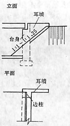 图2-1-138带耳样的 轻型桥台