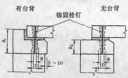 图2-1-139锚固构造