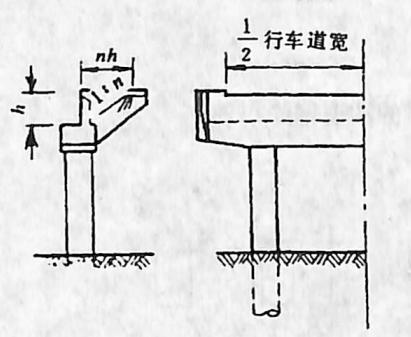 image.png图2-1-145双柱框架式桥台