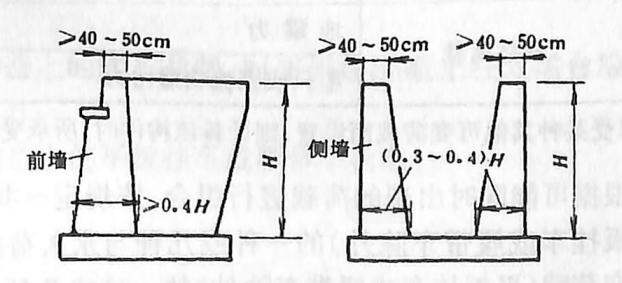 图2-1-171U型桥台尺寸