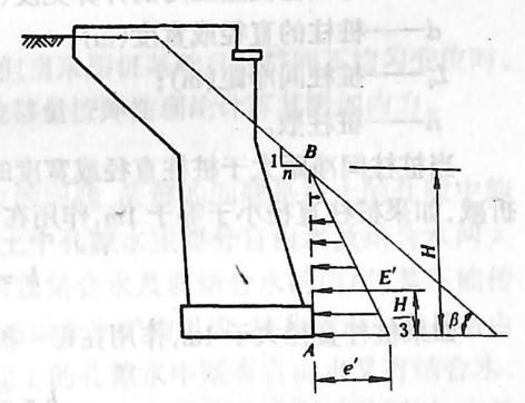 图2-1-178台前溜坡的土压力计算图式