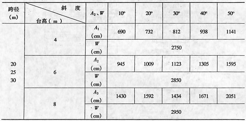 A4、即值表表2-1-93