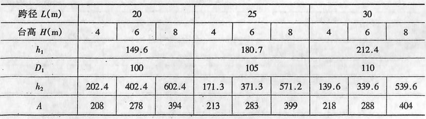 表2-1-94b