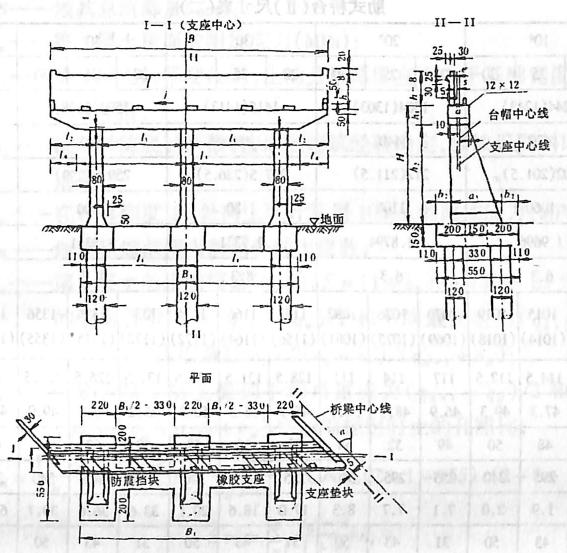 肋式桥台(Ⅱ)尺寸表(一)表2-1-97
