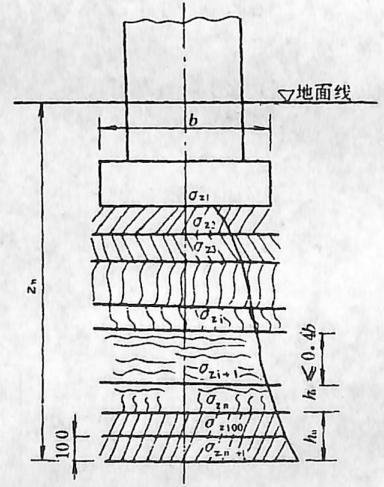 图2-1-201墩台沉降计算 尺寸单位:cm