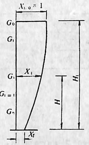 图2-1-207式1计算图