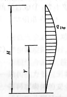 image.png图2-1-210式13、14计算图式