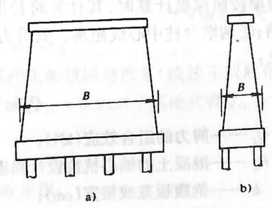 图2-1-211墩身最大宽度a)横桥向;b)顺桥向