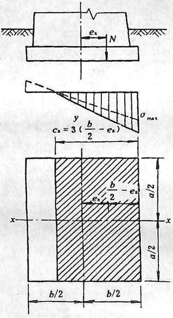 image.png图2-1-213基底应力重分布