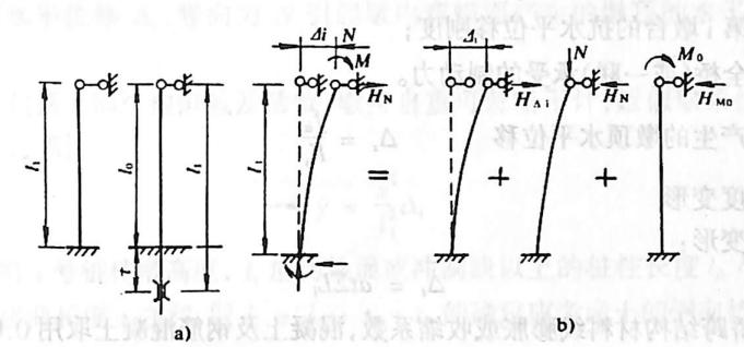 图2-1-215柔性墩结构与计算图式