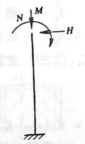 image.png图2-1-217柔性墩内力计算图式
