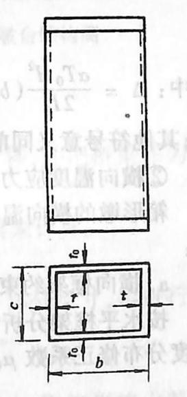 image.png图2-1-220矩形空心墩墩 壁的局部稳定性计算图式
