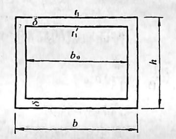 图2-1-221矩形空心墩截面