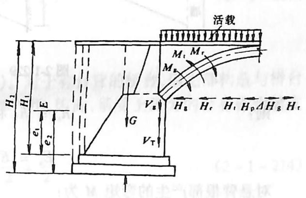 图2-1-228作用在拱桥桥跨结构上的 荷载(第二种情况)