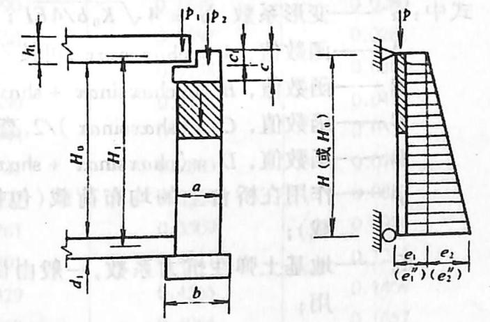 图2-1-231土压力计算图式