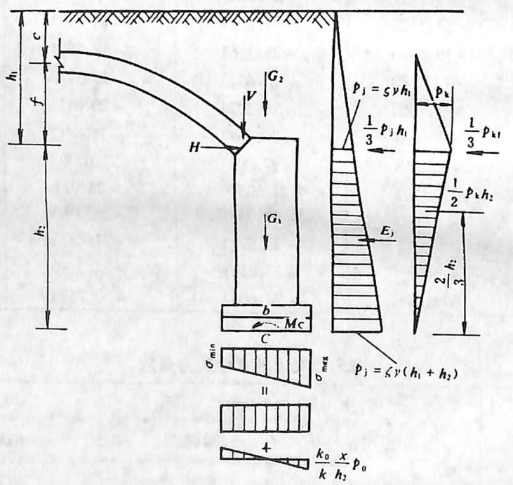 图2-1-234