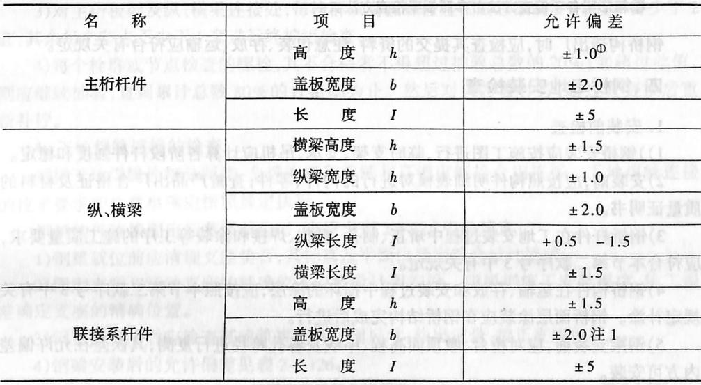 桁梁杆件基本尺寸允许偏差(mm)表2-4-123