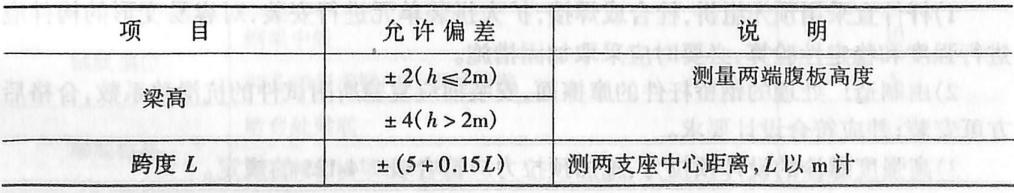 箱形梁基本尺寸允许偏差(mm)表2-4-124