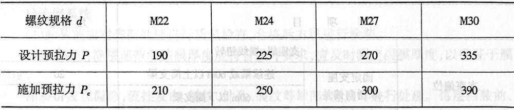 高强度螺栓的预拉力(kN)表2-4-125
