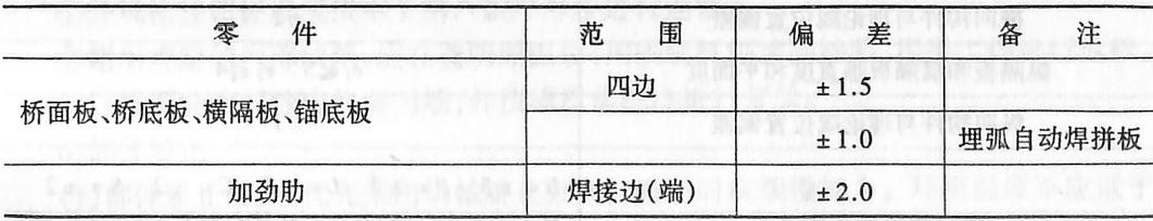 零件的加工范围及允许偏差(mm)表2-4135