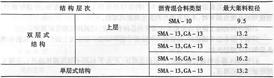 image.png钢桥面沥青铺装层适应的混合料类型(mm)表2-4-141
