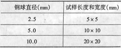试验用试样尺寸表3-1-10