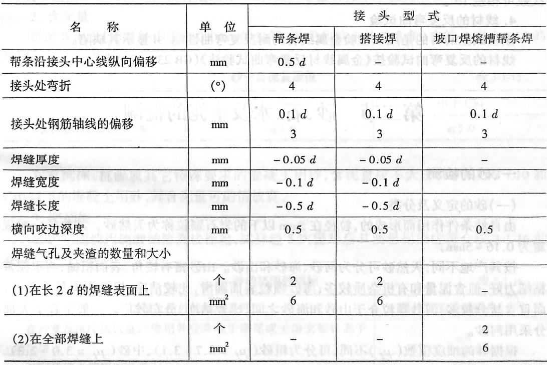 钢筋电弧焊接头尺寸偏差及缺陷允许值表3-1-13