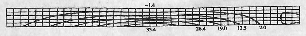 图3-6-14左纵梁纵向应力分布(单位:MPa)