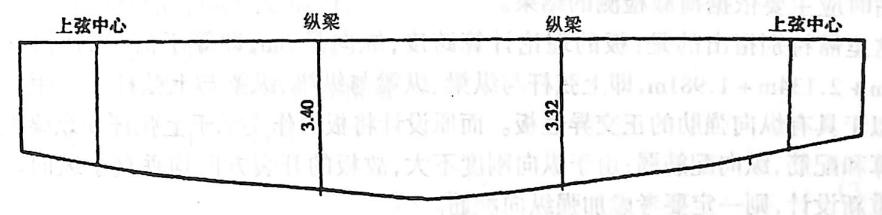 image.png图3-6-15桥面板中横截面挠曲变形(单位:mm)