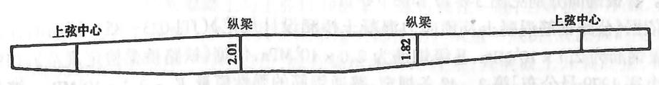 image.png图3-6-18后轴下桥面板横截面挠曲变形(单位:mm)