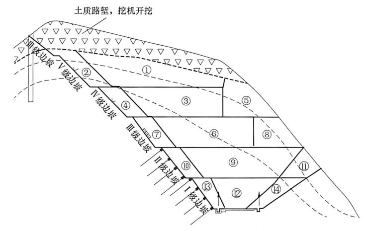 图9-17爆破区域划分(K30+960)