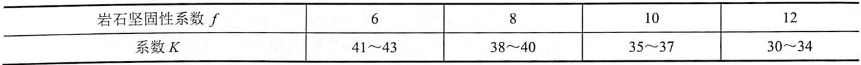 表9-19底板抵抗线的岩石系数