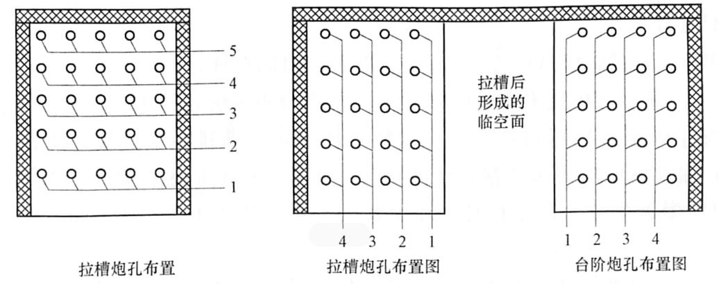 图9-18炮孔布置剖面图(ZK30+930-ZK31+180)