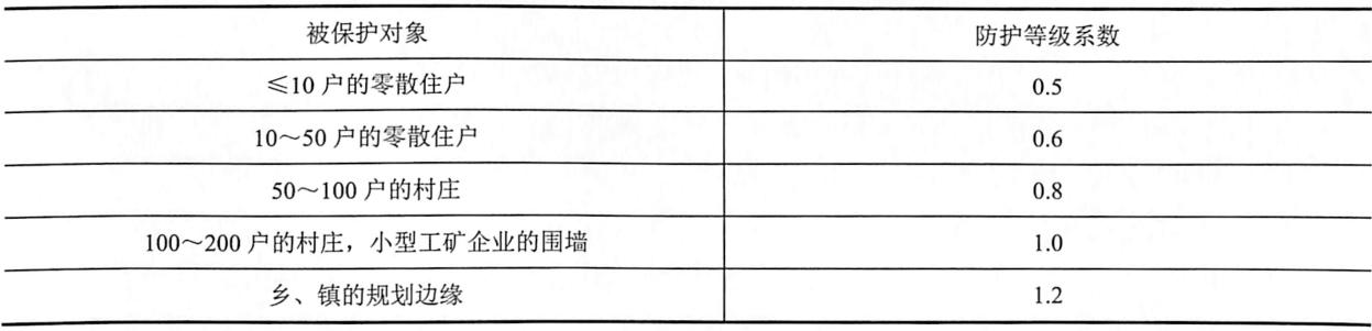 表9-22各种保护对象的防护等级系数