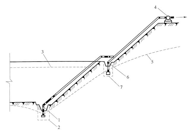 图3-2分层明沟排水法