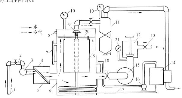 图3-5真空泵轻型井点设备工作简图