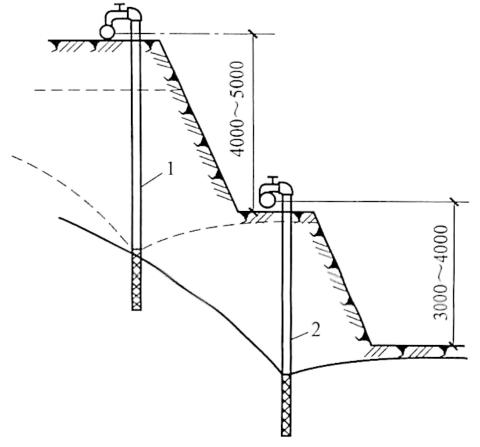 图3-9二级轻型井点降水