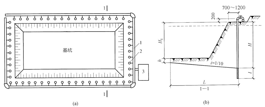 图3-8环行井点布置图
