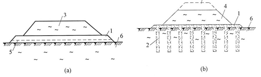 图7-3堆载顶压加固地基