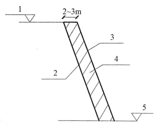 图9-5填方边坡处填土示意图
