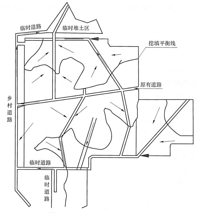 图9-4土方临时运输道路示意图
