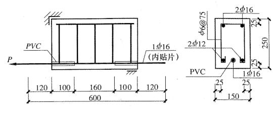 图12-21半梁式粘结试验装置示意图