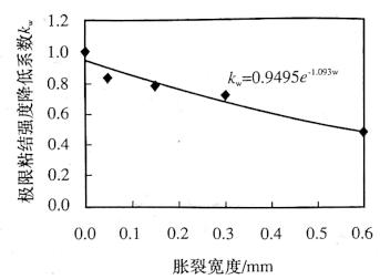 图12-22锈胀裂缝宽度对极限 粘结强度的影响