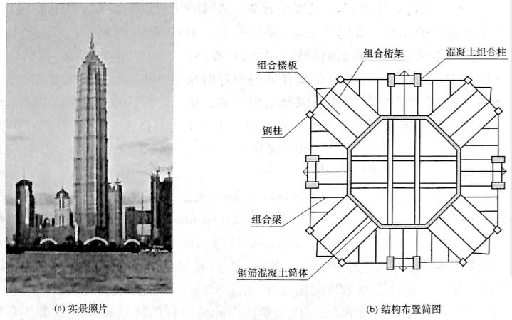 混凝土切割结构体系方面的发展