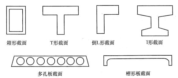图5-5可归纳为T形截面的各种截面形式